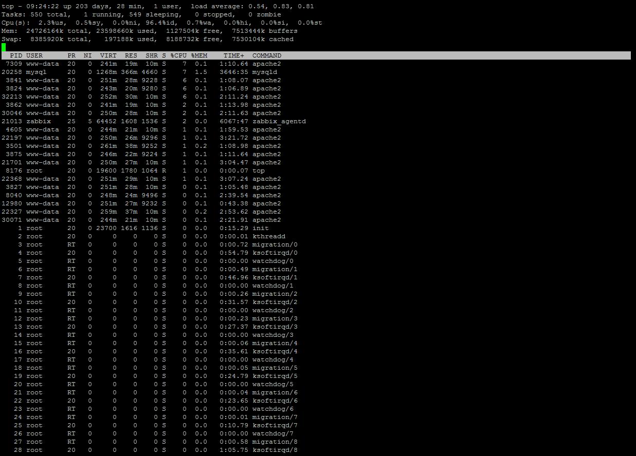 linux installer la ligne de commande des outils vmware
